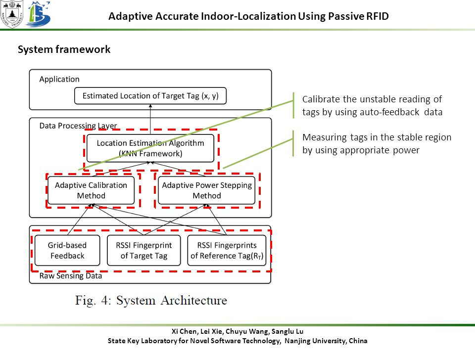 Adaptive Accurate Indoor-Localization Using Passive RFID System framework Calibrate the unstable reading of tags by using auto-feedback data Measuring tags in the stable region by using appropriate power Xi Chen, Lei Xie, Chuyu Wang, Sanglu Lu State Key Laboratory for Novel Software Technology, Nanjing University, China