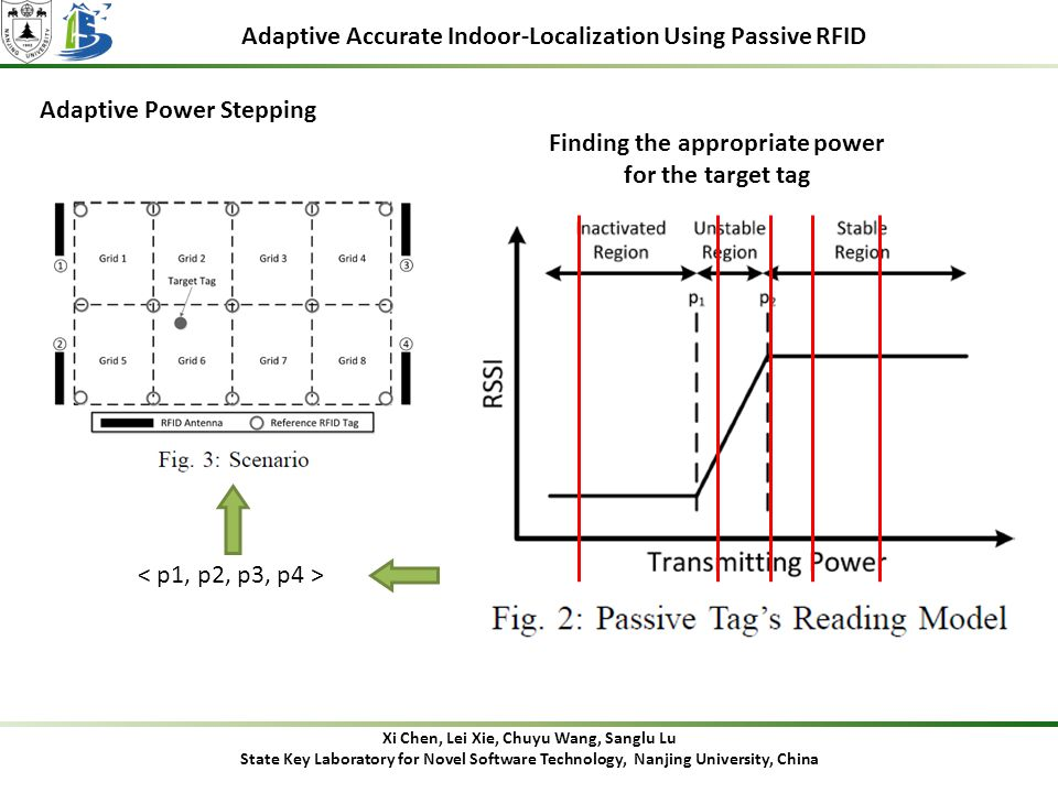 Adaptive Accurate Indoor-Localization Using Passive RFID Adaptive Power Stepping Finding the appropriate power for the target tag Xi Chen, Lei Xie, Chuyu Wang, Sanglu Lu State Key Laboratory for Novel Software Technology, Nanjing University, China