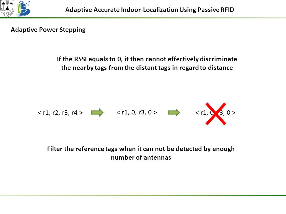 Adaptive Accurate Indoor-Localization Using Passive RFID Adaptive Power Stepping If the RSSI equals to 0, it then cannot effectively discriminate the nearby tags from the distant tags in regard to distance Filter the reference tags when it can not be detected by enough number of antennas