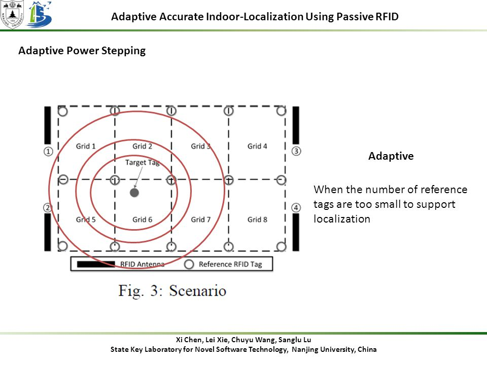 Adaptive Accurate Indoor-Localization Using Passive RFID Adaptive Power Stepping Xi Chen, Lei Xie, Chuyu Wang, Sanglu Lu State Key Laboratory for Novel Software Technology, Nanjing University, China Adaptive When the number of reference tags are too small to support localization
