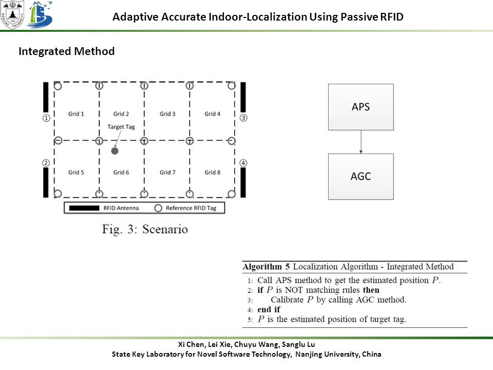 Adaptive Accurate Indoor-Localization Using Passive RFID Integrated Method Xi Chen, Lei Xie, Chuyu Wang, Sanglu Lu State Key Laboratory for Novel Software Technology, Nanjing University, China