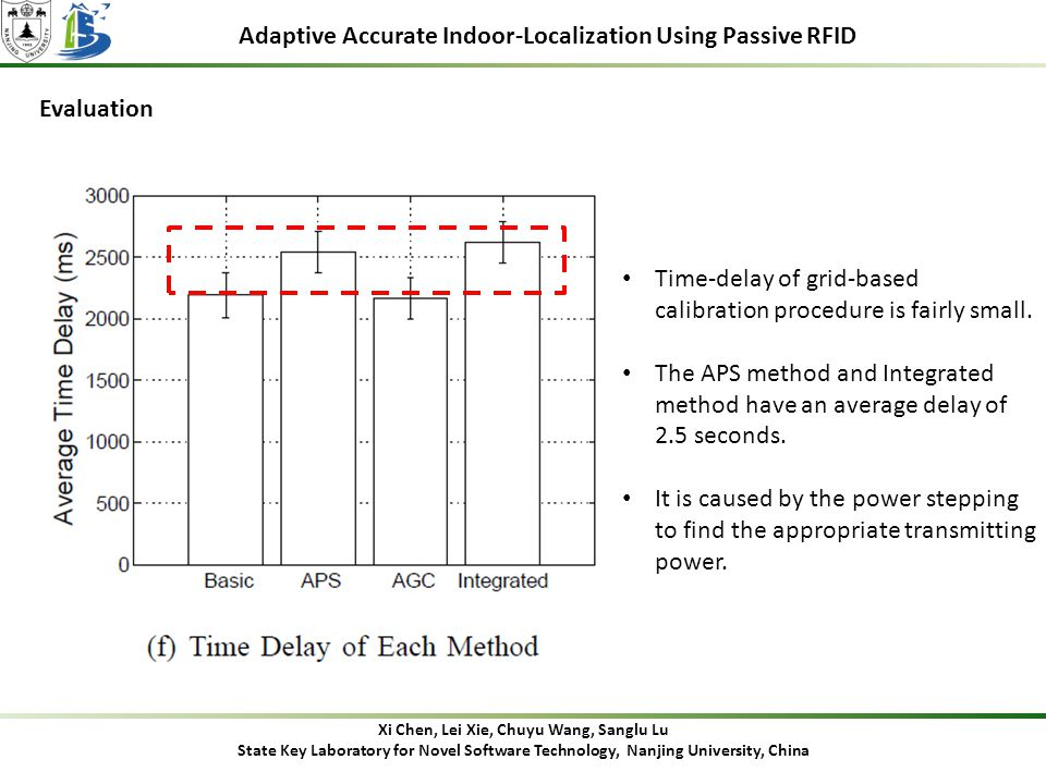 Adaptive Accurate Indoor-Localization Using Passive RFID Evaluation Xi Chen, Lei Xie, Chuyu Wang, Sanglu Lu State Key Laboratory for Novel Software Technology, Nanjing University, China Time-delay of grid-based calibration procedure is fairly small.