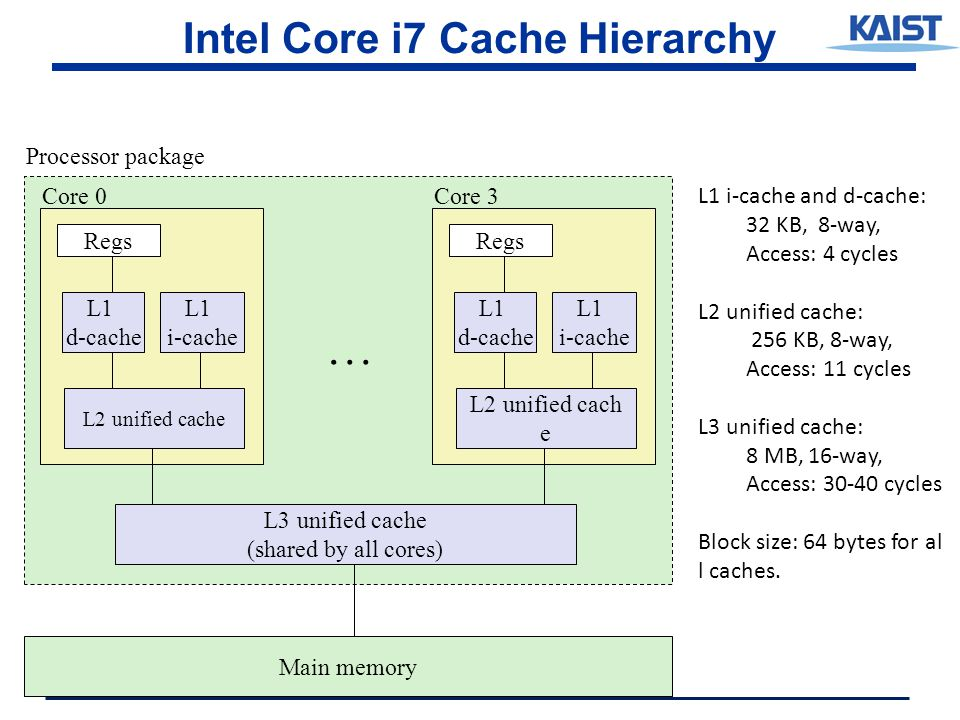 Intel Core i7 Cache Hierarchy Regs L1 d-cache L1 i-cache L2 unified cache Core 0 Regs L1 d-cache L1 i-cache L2 unified cach e Core 3 … L3 unified cache (shared by all cores) Main memory Processor package L1 i-cache and d-cache: 32 KB, 8-way, Access: 4 cycles L2 unified cache: 256 KB, 8-way, Access: 11 cycles L3 unified cache: 8 MB, 16-way, Access: 30-40 cycles Block size: 64 bytes for al l caches.