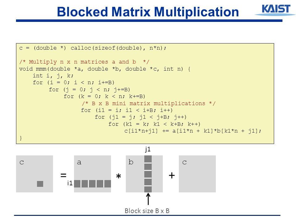 Blocked Matrix Multiplication c = (double *) calloc(sizeof(double), n*n); /* Multiply n x n matrices a and b */ void mmm(double *a, double *b, double *c, int n) { int i, j, k; for (i = 0; i < n; i+=B) for (j = 0; j < n; j+=B) for (k = 0; k < n; k+=B) /* B x B mini matrix multiplications */ for (i1 = i; i1 < i+B; i++) for (j1 = j; j1 < j+B; j++) for (k1 = k; k1 < k+B; k++) c[i1*n+j1] += a[i1*n + k1]*b[k1*n + j1]; } ab i1 j1 * c = c + Block size B x B
