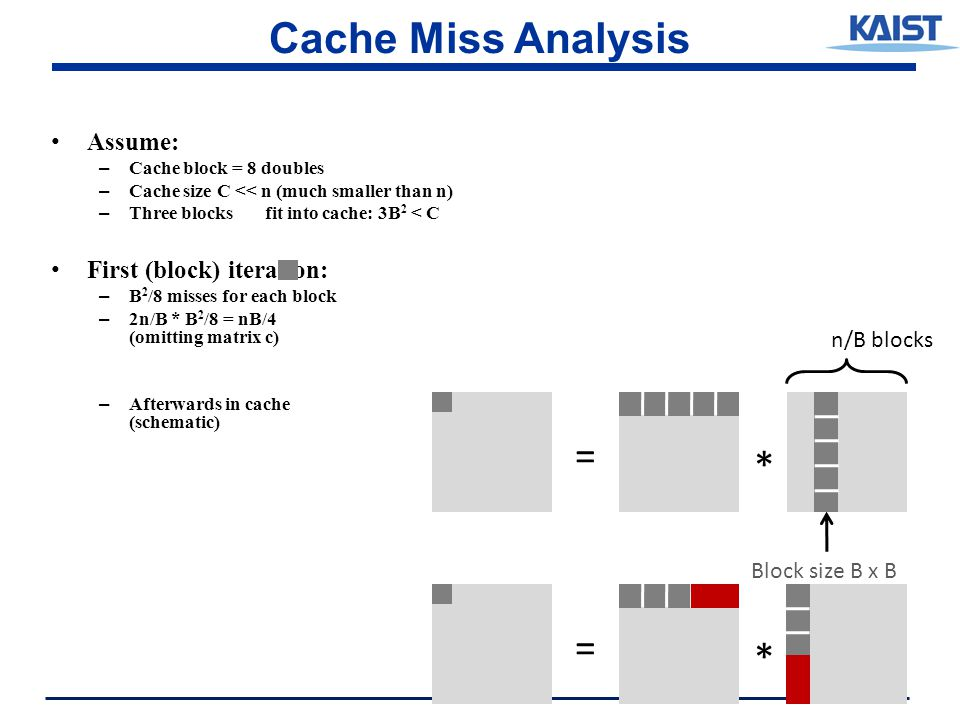 Cache Miss Analysis Assume: – Cache block = 8 doubles – Cache size C << n (much smaller than n) – Three blocks fit into cache: 3B 2 < C First (block) iteration: – B 2 /8 misses for each block – 2n/B * B 2 /8 = nB/4 (omitting matrix c) – Afterwards in cache (schematic) * = * = Block size B x B n/B blocks