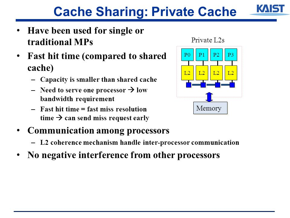 Cache Sharing: Private Cache Have been used for single or traditional MPs Fast hit time (compared to shared cache) – Capacity is smaller than shared cache – Need to serve one processor  low bandwidth requirement – Fast hit time = fast miss resolution time  can send miss request early Communication among processors – L2 coherence mechanism handle inter-processor communication No negative interference from other processors P0 P1 P2 P3 L2 Private L2s Memory