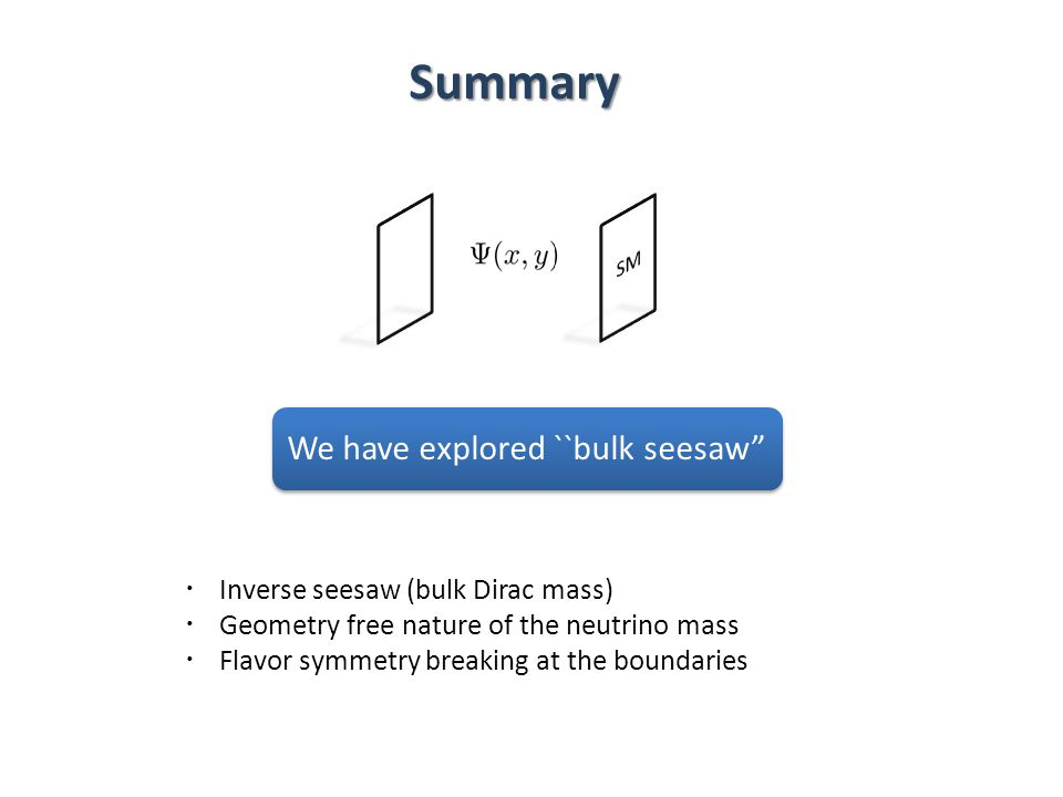 Summary We have explored ``bulk seesaw ・ Inverse seesaw (bulk Dirac mass) ・ Geometry free nature of the neutrino mass ・ Flavor symmetry breaking at the boundaries