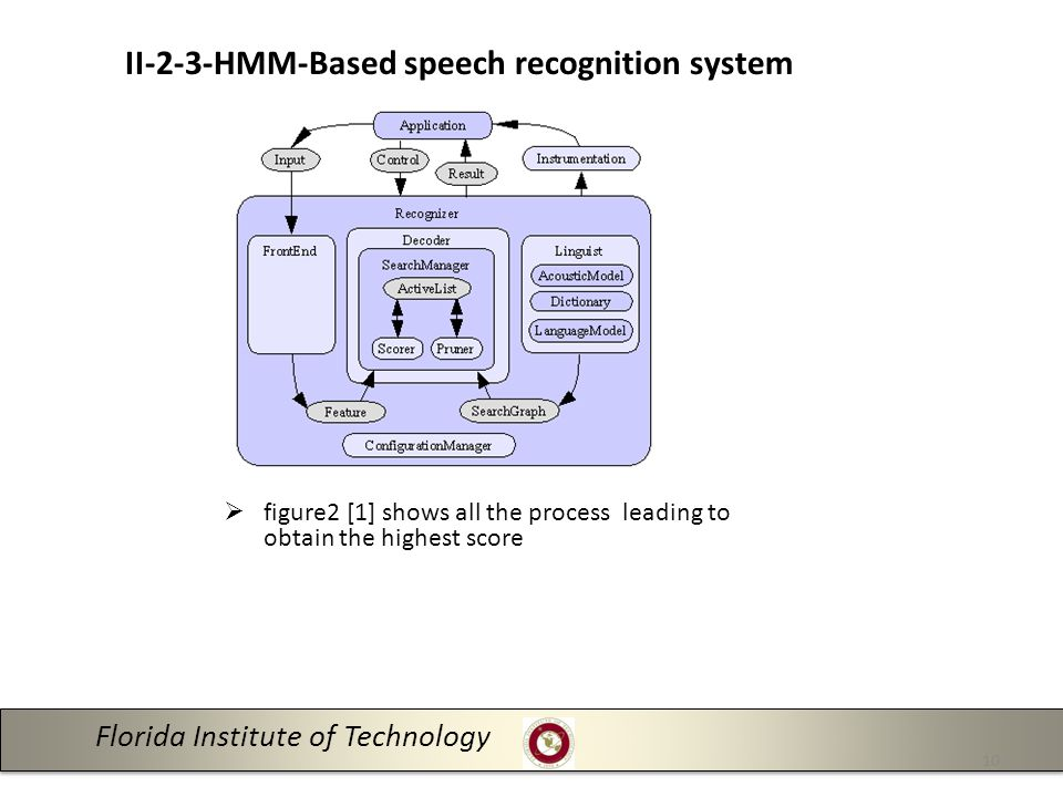  figure2 [1] shows all the process leading to obtain the highest score Florida Institute of Technology 10 II-2-3-HMM-Based speech recognition system
