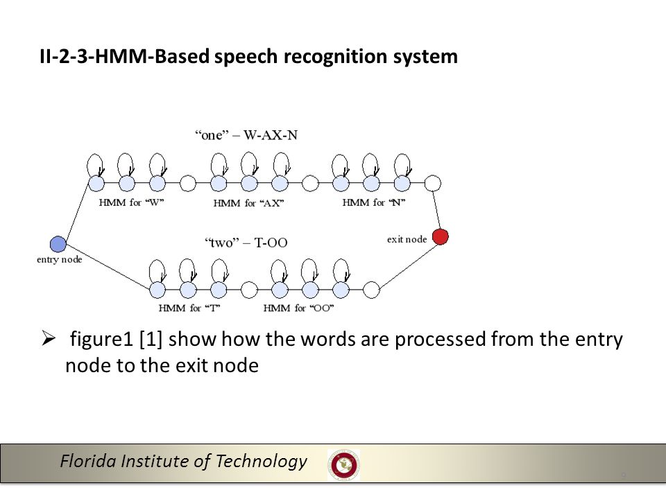 Florida Institute of Technology 9 II-2-3-HMM-Based speech recognition system  figure1 [1] show how the words are processed from the entry node to the exit node