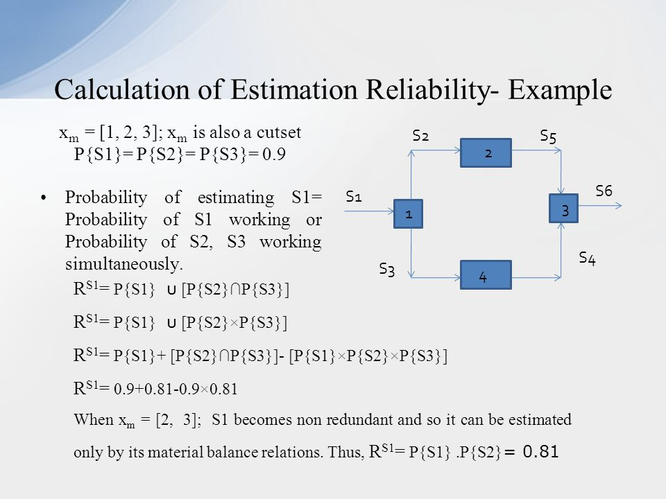 x m = [1, 2, 3]; x m is also a cutset P{S1}= P{S2}= P{S3}= 0.9 Probability of estimating S1= Probability of S1 working or Probability of S2, S3 working simultaneously.