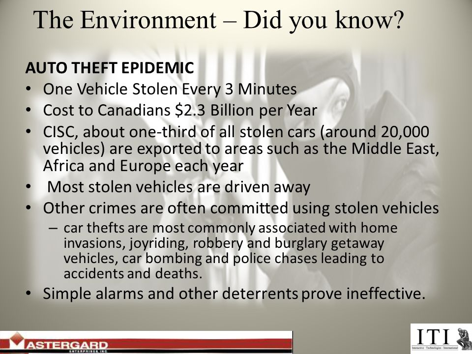 The Environment – Did you know.