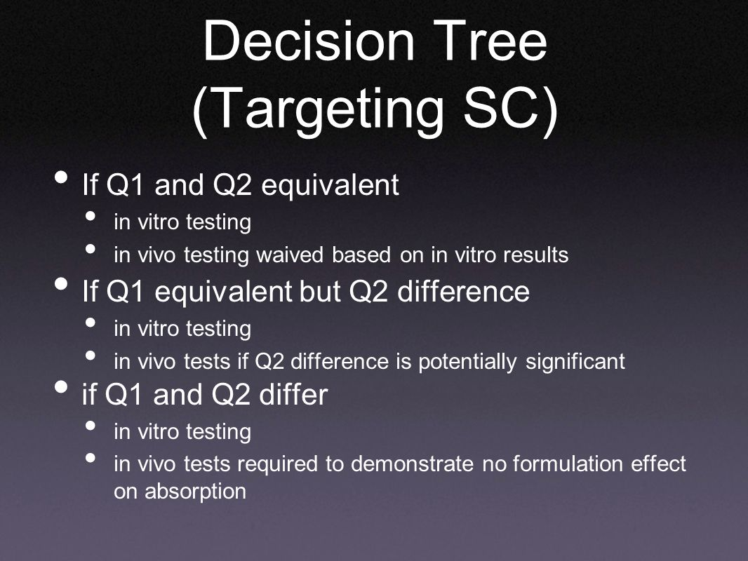 Decision Tree (Targeting SC) If Q1 and Q2 equivalent in vitro testing in vivo testing waived based on in vitro results If Q1 equivalent but Q2 difference in vitro testing in vivo tests if Q2 difference is potentially significant if Q1 and Q2 differ in vitro testing in vivo tests required to demonstrate no formulation effect on absorption