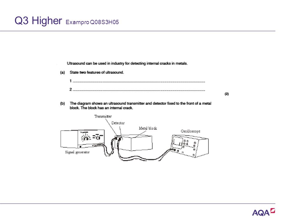 Q3 Higher Exampro Q08S3H05 Version 2.0 Copyright © AQA and its licensors. All rights reserved.
