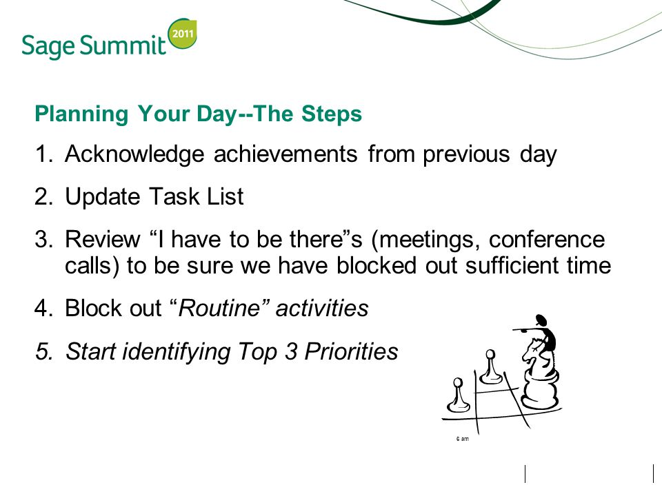 Planning Your Day--The Steps 1.Acknowledge achievements from previous day 2.Update Task List 3.Review I have to be there s (meetings, conference calls) to be sure we have blocked out sufficient time 4.Block out Routine activities 5.Start identifying Top 3 Priorities 6am