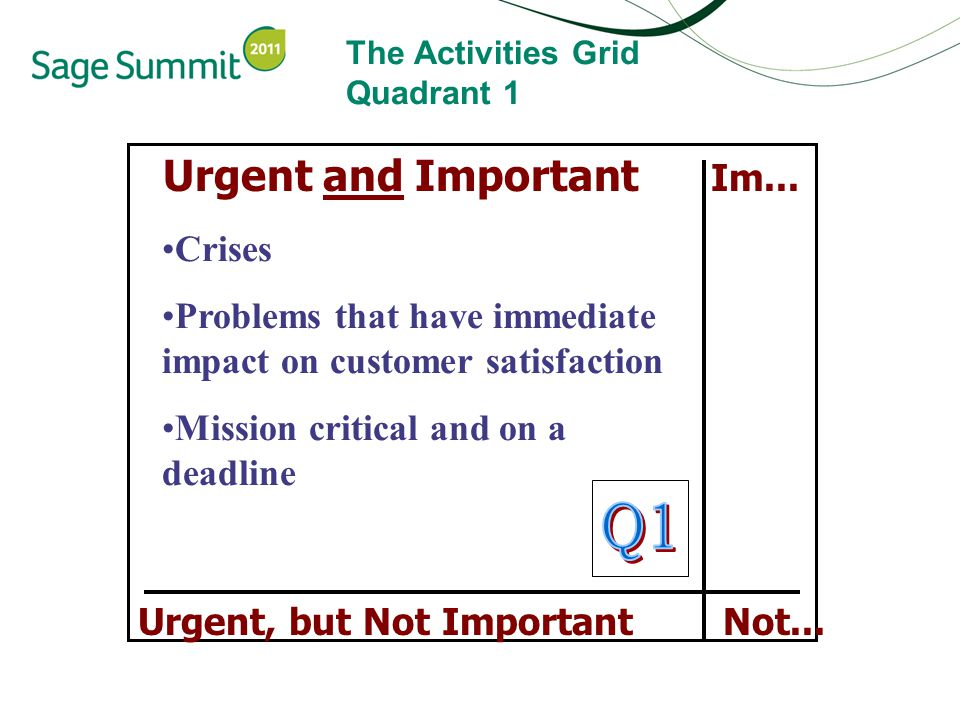 The Activities Grid Quadrant 1 Urgent and Important Im...