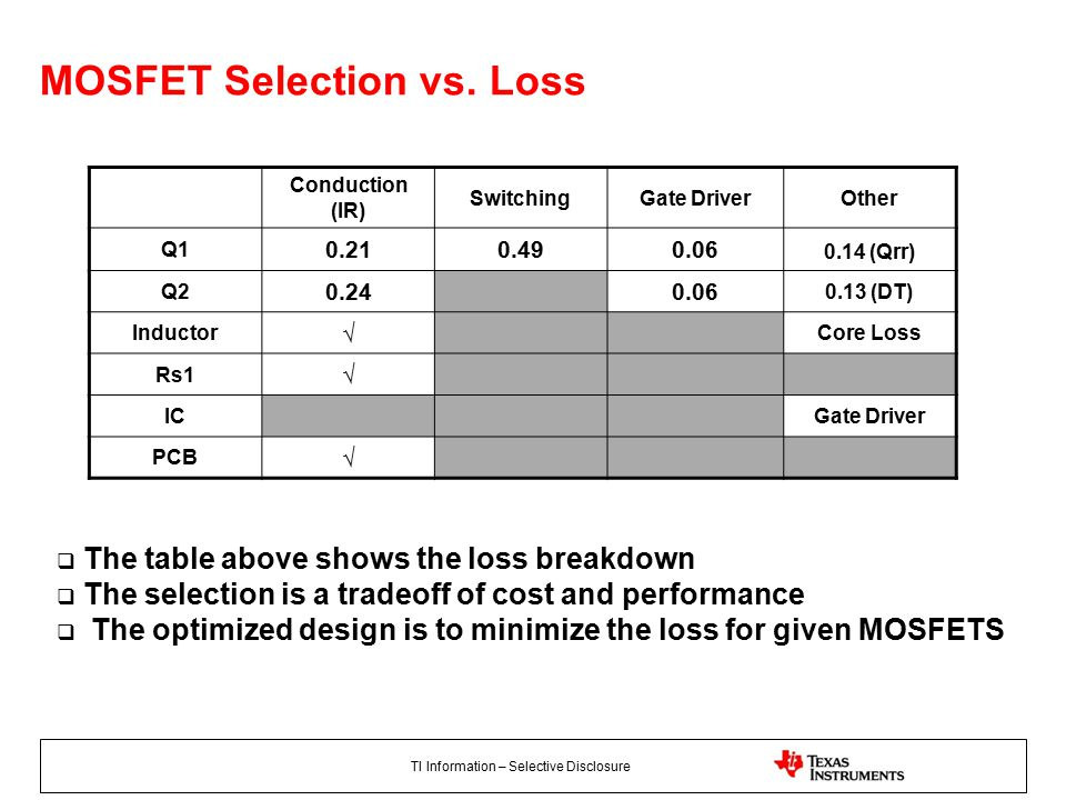 TI Information – Selective Disclosure MOSFET Selection vs.