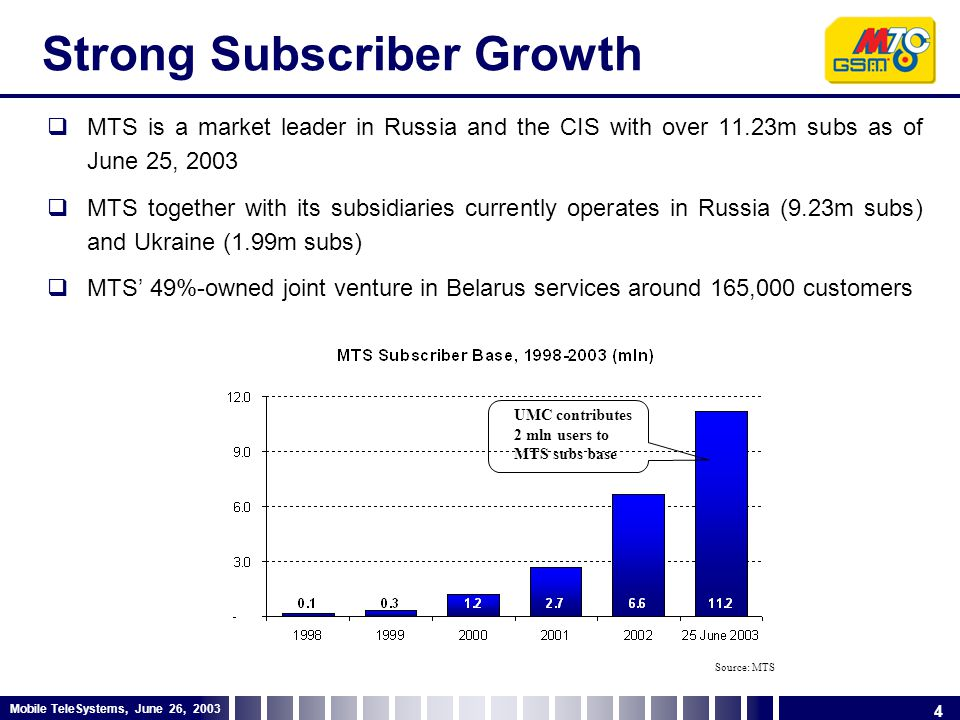 4 Mobile TeleSystems, June 26, 2003 Strong Subscriber Growth  MTS is a market leader in Russia and the CIS with over 11.23m subs as of June 25, 2003  MTS together with its subsidiaries currently operates in Russia (9.23m subs) and Ukraine (1.99m subs)  MTS' 49%-owned joint venture in Belarus services around 165,000 customers Source: MTS UMC contributes 2 mln users to MTS subs base