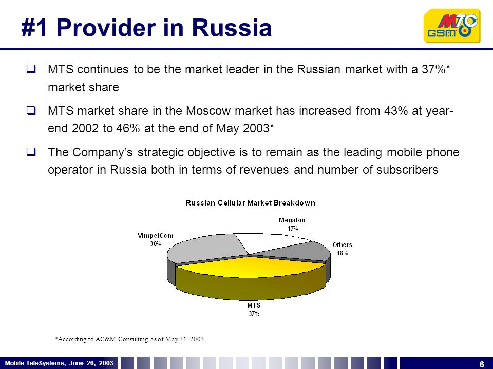 6 Mobile TeleSystems, June 26, 2003 #1 Provider in Russia  MTS continues to be the market leader in the Russian market with a 37%* market share  MTS market share in the Moscow market has increased from 43% at year- end 2002 to 46% at the end of May 2003*  The Company's strategic objective is to remain as the leading mobile phone operator in Russia both in terms of revenues and number of subscribers *According to AC&M-Consulting as of May 31, 2003