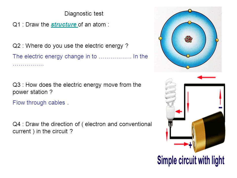 Diagnostic test Q1 : Draw the structure of an atom :structure Q2 : Where do you use the electric energy .