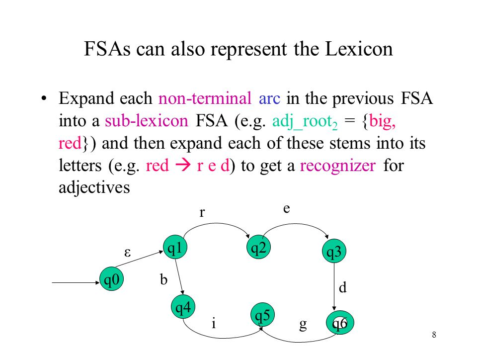 8 FSAs can also represent the Lexicon Expand each non-terminal arc in the previous FSA into a sub-lexicon FSA (e.g.