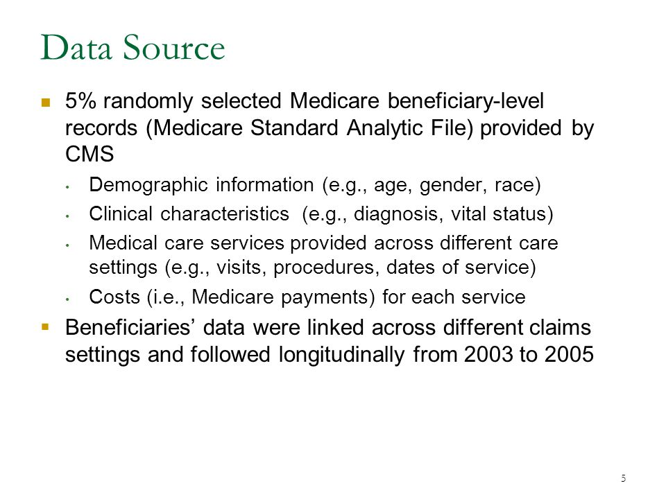 5 Data Source 5% randomly selected Medicare beneficiary-level records (Medicare Standard Analytic File) provided by CMS Demographic information (e.g., age, gender, race) Clinical characteristics (e.g., diagnosis, vital status) Medical care services provided across different care settings (e.g., visits, procedures, dates of service) Costs (i.e., Medicare payments) for each service  Beneficiaries' data were linked across different claims settings and followed longitudinally from 2003 to 2005