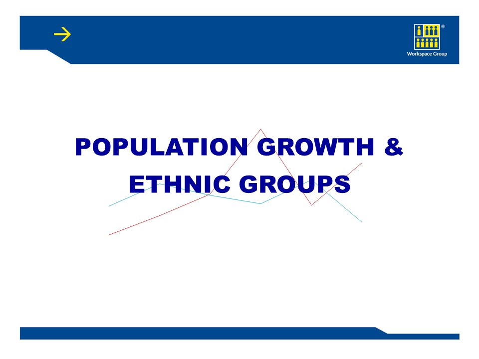 POPULATION GROWTH & ETHNIC GROUPS