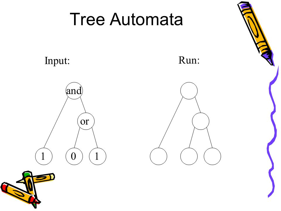 Tree Automata Input: and or 101 Run:
