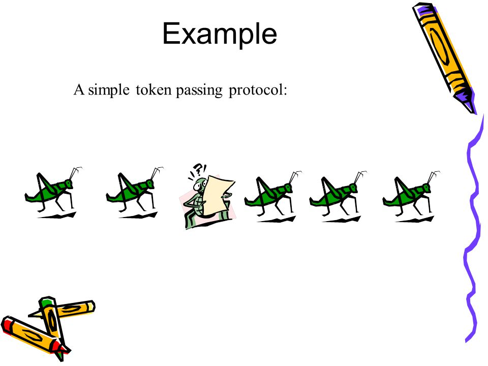 Example A simple token passing protocol: