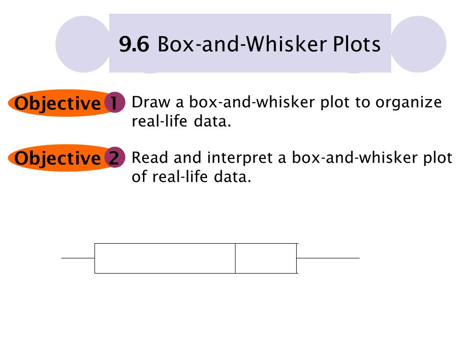 Objective 1 9.6 Box-and-Whisker Plots Draw a box-and-whisker plot to organize real-life data.