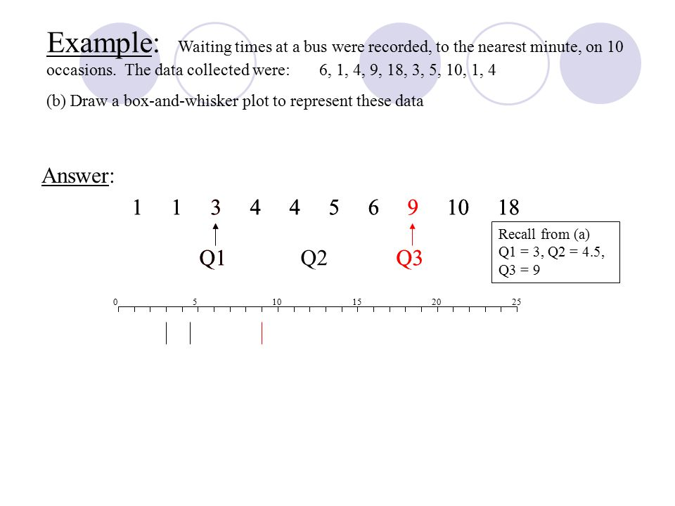 Answer: Example: Waiting times at a bus were recorded, to the nearest minute, on 10 occasions.