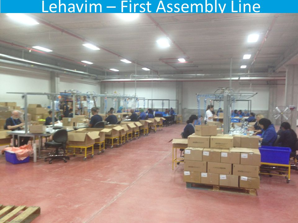Lehavim – First Assembly Line