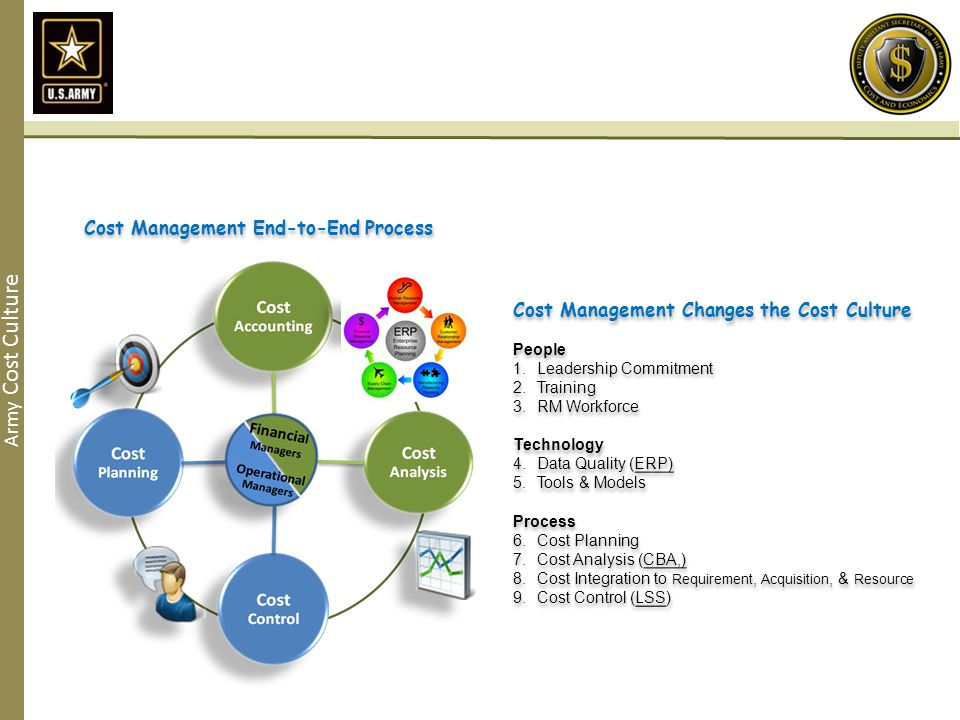 Army Cost Culture Cost Management End-to-End Process People 1.Leadership Commitment 2.Training 3.RM Workforce People 1.Leadership Commitment 2.Training 3.RM Workforce Technology 4.Data Quality (ERP) 5.Tools & Models Technology 4.Data Quality (ERP) 5.Tools & Models Process 6.Cost Planning 7.Cost Analysis (CBA,) 8.Cost Integration to Requirement, Acquisition, & Resource 9.Cost Control (LSS) Process 6.Cost Planning 7.Cost Analysis (CBA,) 8.Cost Integration to Requirement, Acquisition, & Resource 9.Cost Control (LSS) Cost Management Changes the Cost Culture