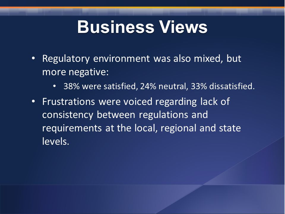 Business Views Regulatory environment was also mixed, but more negative: 38% were satisfied, 24% neutral, 33% dissatisfied.