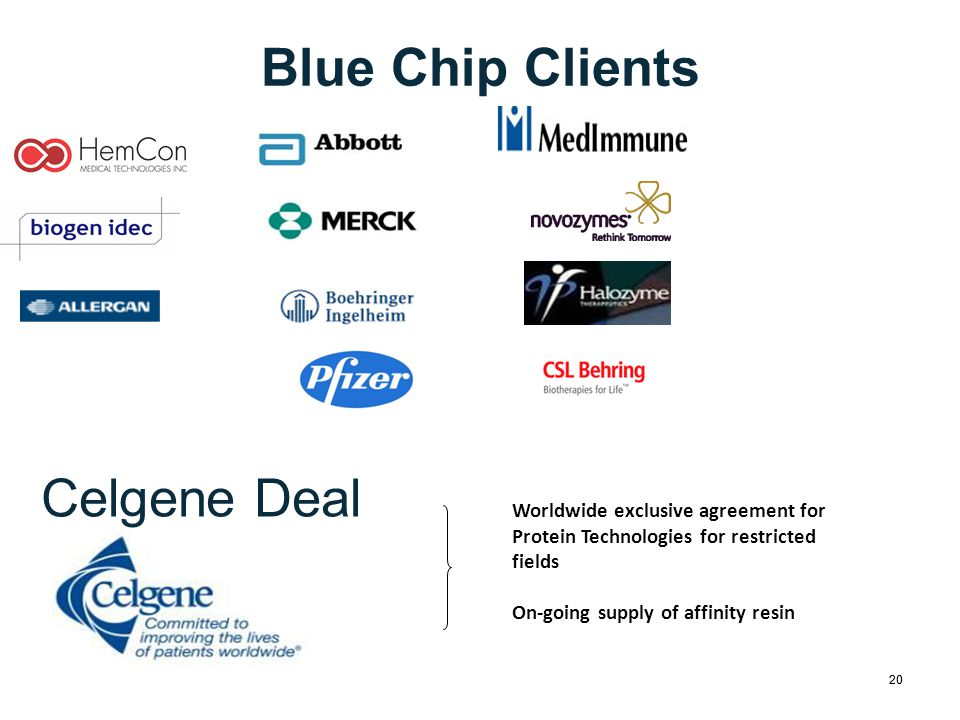 Blue Chip Clients 20 Worldwide exclusive agreement for Protein Technologies for restricted fields On-going supply of affinity resin Celgene Deal 20