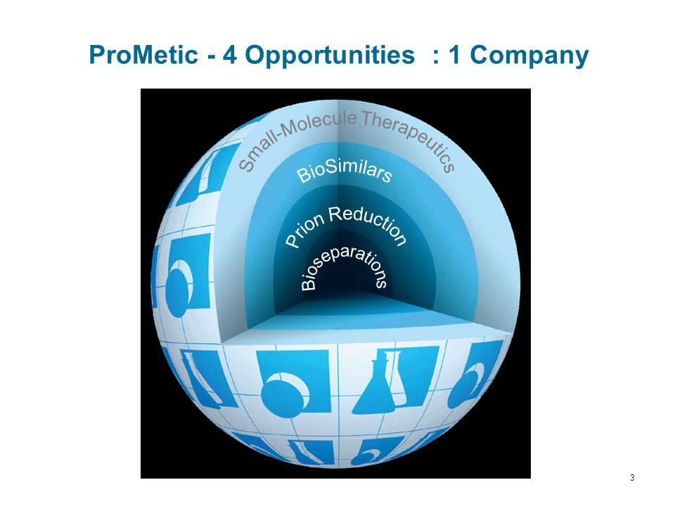 ProMetic - 4 Opportunities : 1 Company 3