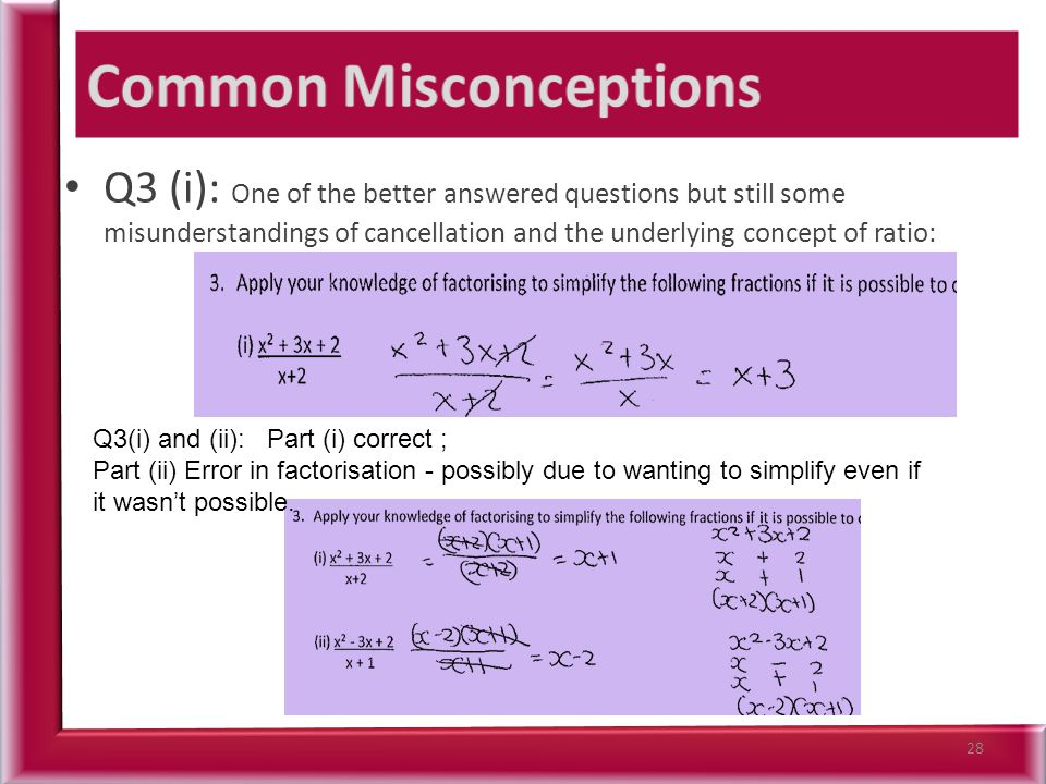 Q3 (i): One of the better answered questions but still some misunderstandings of cancellation and the underlying concept of ratio: 28 Q3(i) and (ii): Part (i) correct ; Part (ii) Error in factorisation - possibly due to wanting to simplify even if it wasn't possible.