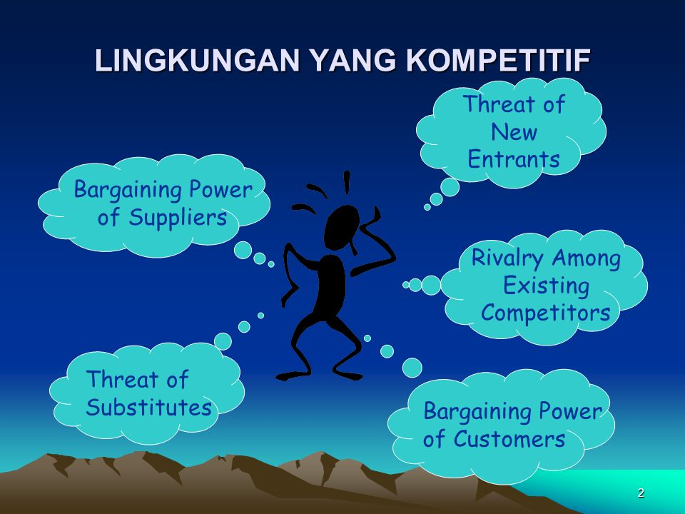 2 LINGKUNGAN YANG KOMPETITIF Threat of New Entrants Rivalry Among Existing Competitors Bargaining Power of Customers Bargaining Power of Suppliers Threat of Substitutes