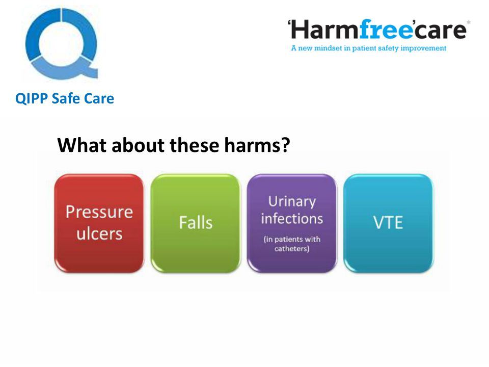 QIPP Safe Care What about these harms