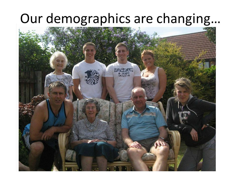 Our demographics are changing…