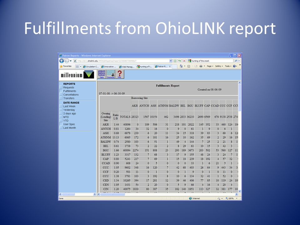 Fulfillments from OhioLINK report