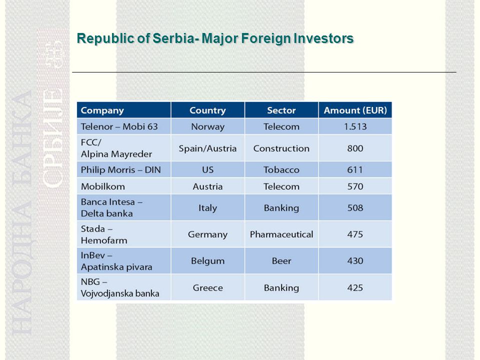 Republic of Serbia- Major Foreign Investors