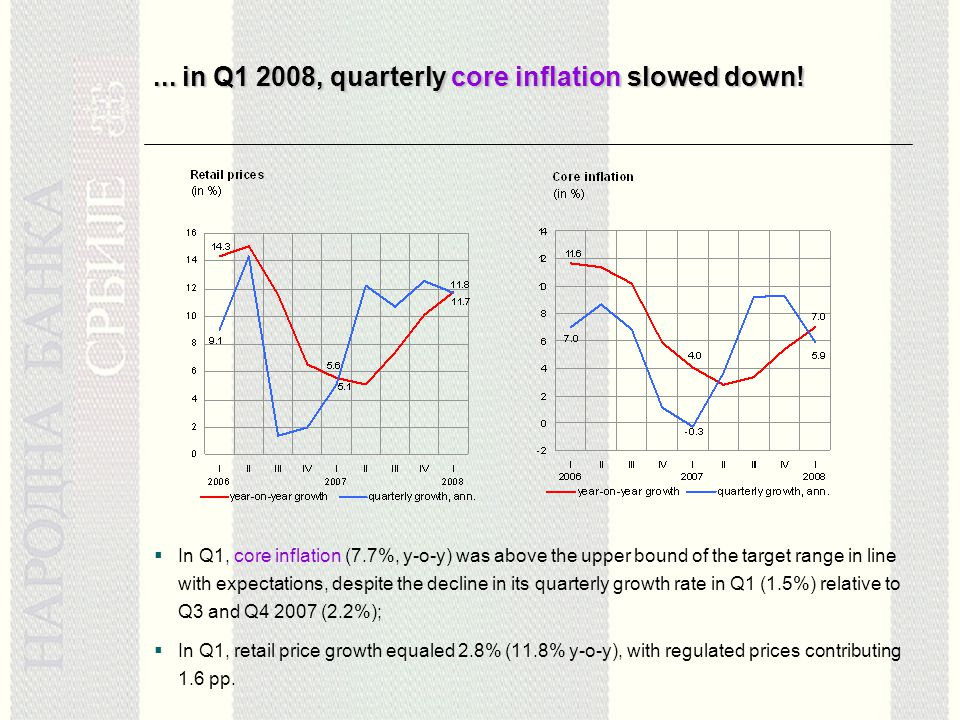... in Q1 2008, quarterly core inflation slowed down.