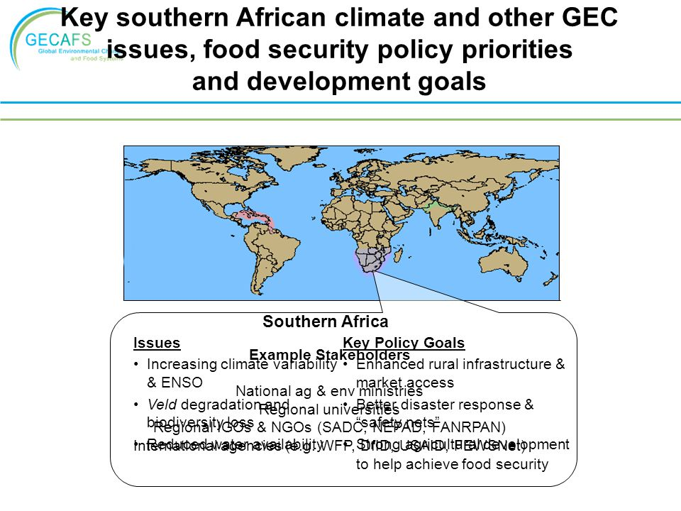 Issues Increasing climate variability & ENSO Veld degradation and biodiversity loss Reduced water availability Key Policy Goals Enhanced rural infrastructure & market access Better disaster response & safety nets Strong agricultural development to help achieve food security Southern Africa Example Stakeholders National ag & env ministries Regional universities Regional IGOs & NGOs (SADC, NEPAD, FANRPAN) International agencies (e.g.