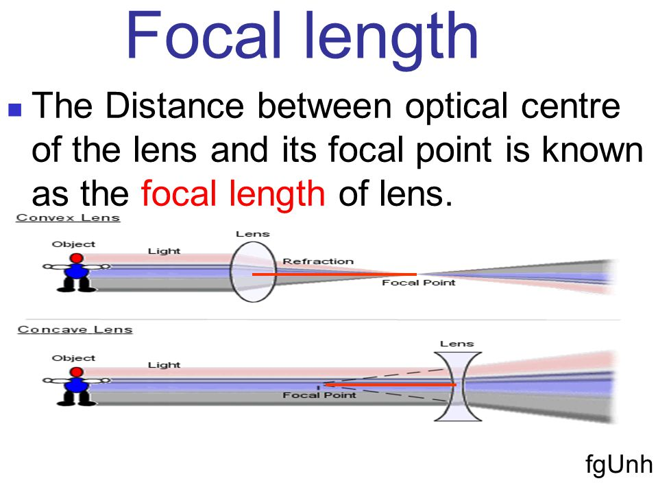 O F All the rays parallel to principal axis falling on concave lens diverge after the refraction.