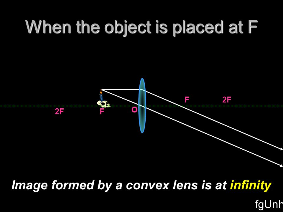 F2F F O When the object is placed between F and 2F Image formed by a convex lens is beyond 2F.