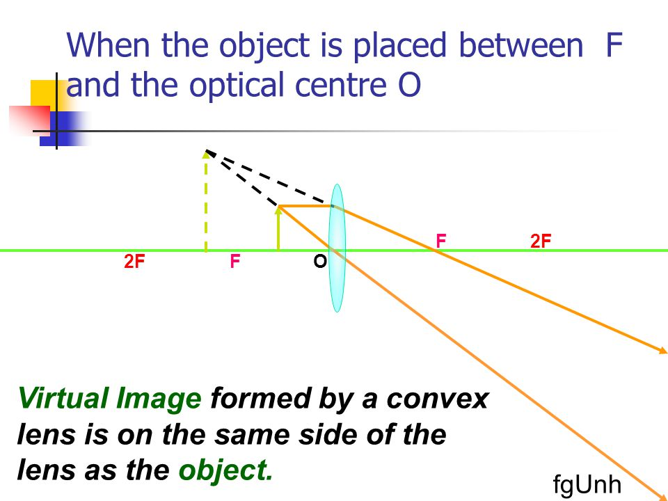 F2F F O When the object is placed at F Image formed by a convex lens is at infinity. fgUnh