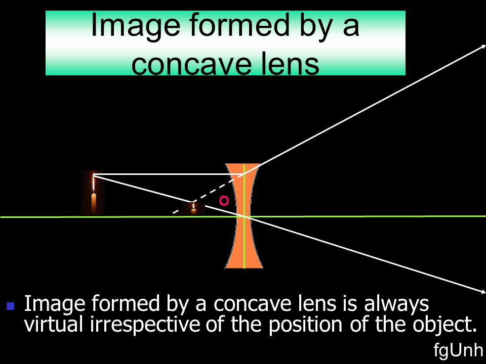 Position, Nature and Size of the image of an object formed by a Convex lens Position of the object Position of the Image Nature of the Image Size of the image At infinityAt FRealPoint image Beyond 2FBetween F and 2FReal and invertedSmaller than the object At 2F Real and invertedSame size as the object Between f and 2FBeyond 2FReal and invertedLarger than the object At FAt infinityReal and invertedVery large than the object Between f and the lens On the same side as the object Virtual and erectLarger than the object fgUnh