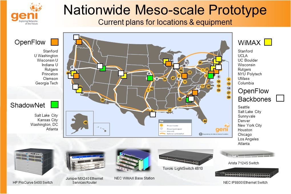 Nationwide Meso-scale Prototype Current plans for locations & equipment WiMAX ShadowNet Salt Lake City Kansas City Washington, DC Atlanta Stanford UCLA UC Boulder Wisconsin Rutgers NYU Polytech UMass Columbia OpenFlow Backbones Seattle Salt Lake City Sunnyvale Denver New York City Houston Chicago Los Angeles Atlanta OpenFlow Stanford U Washington Wisconsin U Indiana U Rutgers Princeton Clemson Georgia Tech Arista 7124S Switch Toroki LightSwitch 4810 HP ProCurve 5400 Switch Juniper MX240 Ethernet Services Router NEC IP8800 Ethernet Switch NEC WiMAX Base Station