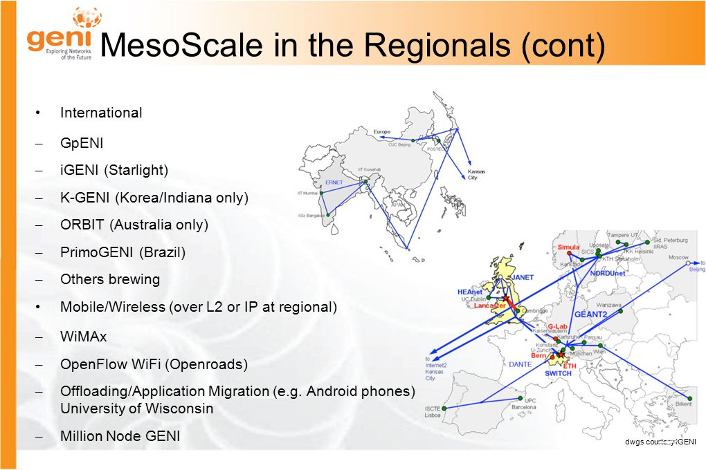 MesoScale in the Regionals (cont) International – GpENI – iGENI (Starlight) – K-GENI (Korea/Indiana only) – ORBIT (Australia only) – PrimoGENI (Brazil) – Others brewing Mobile/Wireless (over L2 or IP at regional) – WiMAx – OpenFlow WiFi (Openroads) – Offloading/Application Migration (e.g.
