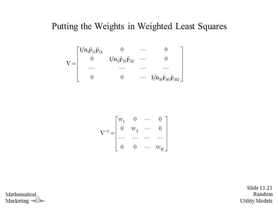 Slide 13.21 Random Utility Models MathematicalMarketing Putting the Weights in Weighted Least Squares
